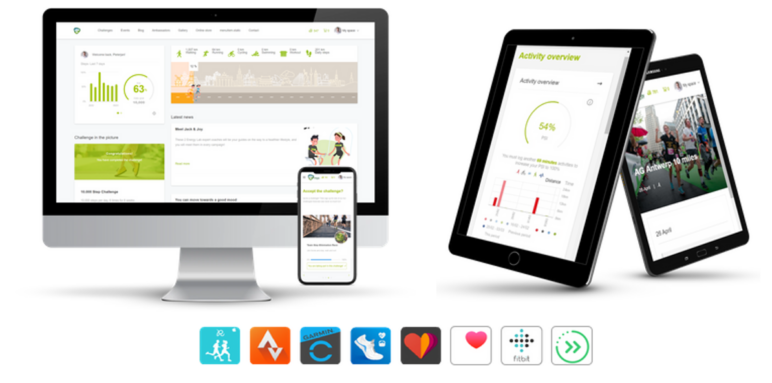 Corporate Wellbeing Platform